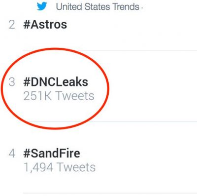 CoAzdiSUAAAIN6n 400x397 Did Twitter Censor Wikileaks DNC Email Dump By Removing Trending Hashtag #DNCLeaks?