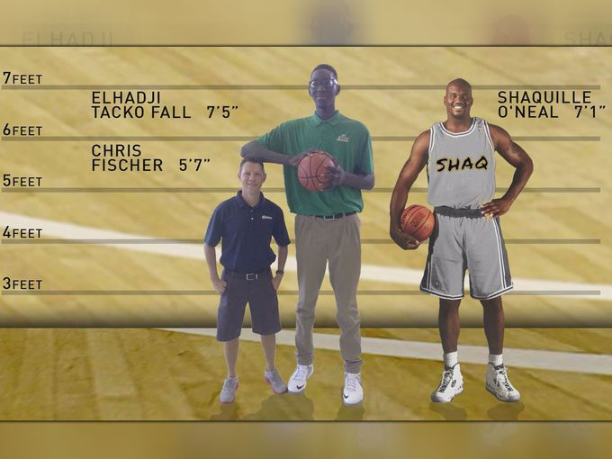 Elhadji Tacko Fall-shaq-comparison-