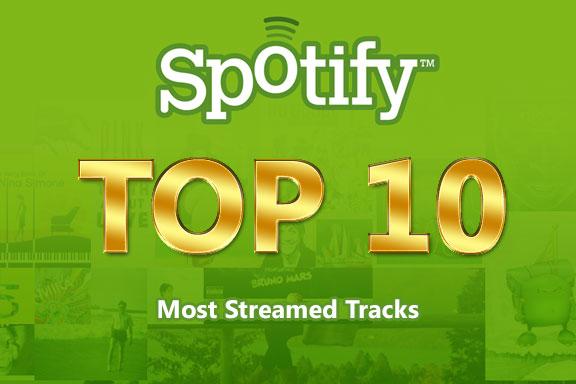 Spotify-Top-10