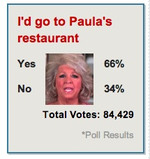deen SHOCK POLL: MAJORITY NOT So Mad At Paula Deen
