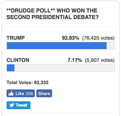 drudge-report-debate-poll