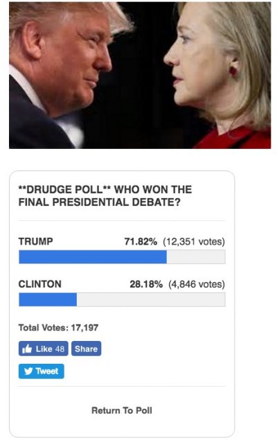 drudge-report-debate-poll-results