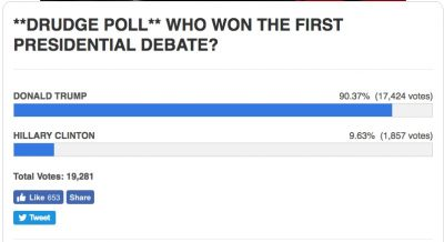 drudge-report-poll-who-won