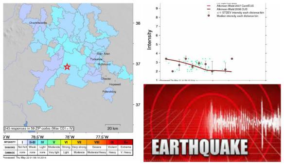 earthquake-collage