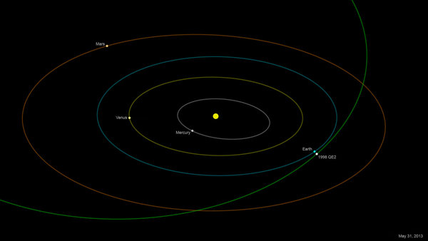la-sci-sn-asteroid-big-enough-to-cause-global--001