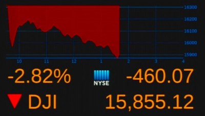 stock market crash over ebola