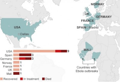 the second most ebola cases in the world