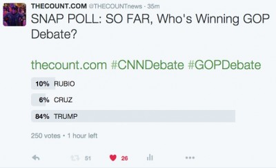 thecount.com poll gop debate results 5
