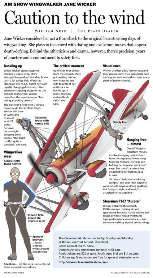 wingwalker-graphic-jane-wickerjpg-e000b168e9cfeee3