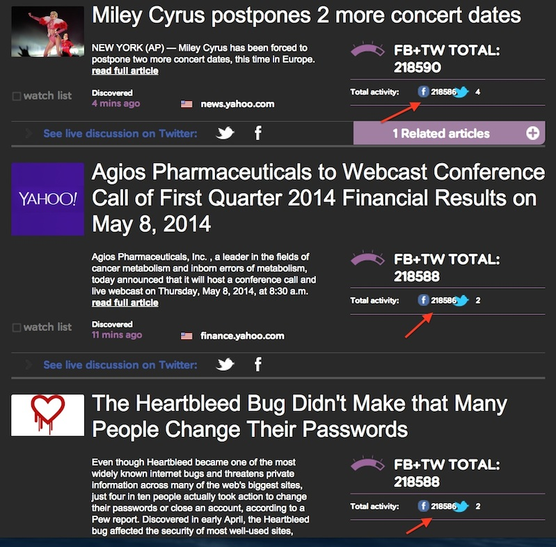 yahoo buying facebook likes for articles